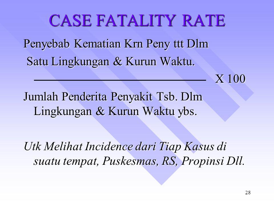 27 MATERNAL MORTALITY RATE (MMR) Jmlh Kematian Wanita Akibat Kmpks Persalinan dan masa Nifas Dlm Satu Thn Kalender X 100.000 Jmlh Lahir Hdp Dlm Thn Ka