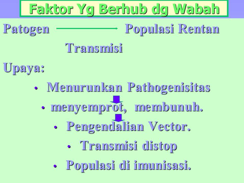 31 Peningkatan Kejadian Penyakit: 1. Letupan  Outbreak: Me kstan/kmtan yg bermakna scr epid, tbts pd daerah ttt & dpt ditang gulangi sendiri o/ Pemda