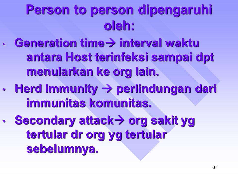37 MODEL PENYEBARAN AGENT Person Person to person  person  penyebaran dari orang keorang  keorang  ISPA, TBC,HIV / AIDS, Narkoba dll. - makin lama