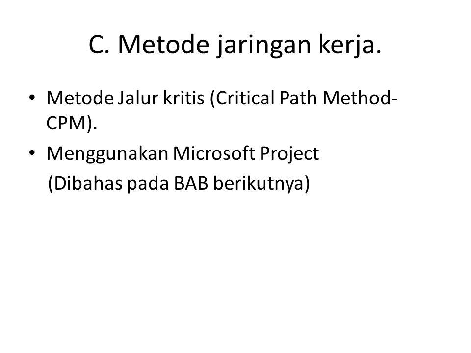 C.Metode jaringan kerja. Metode Jalur kritis (Critical Path Method- CPM).