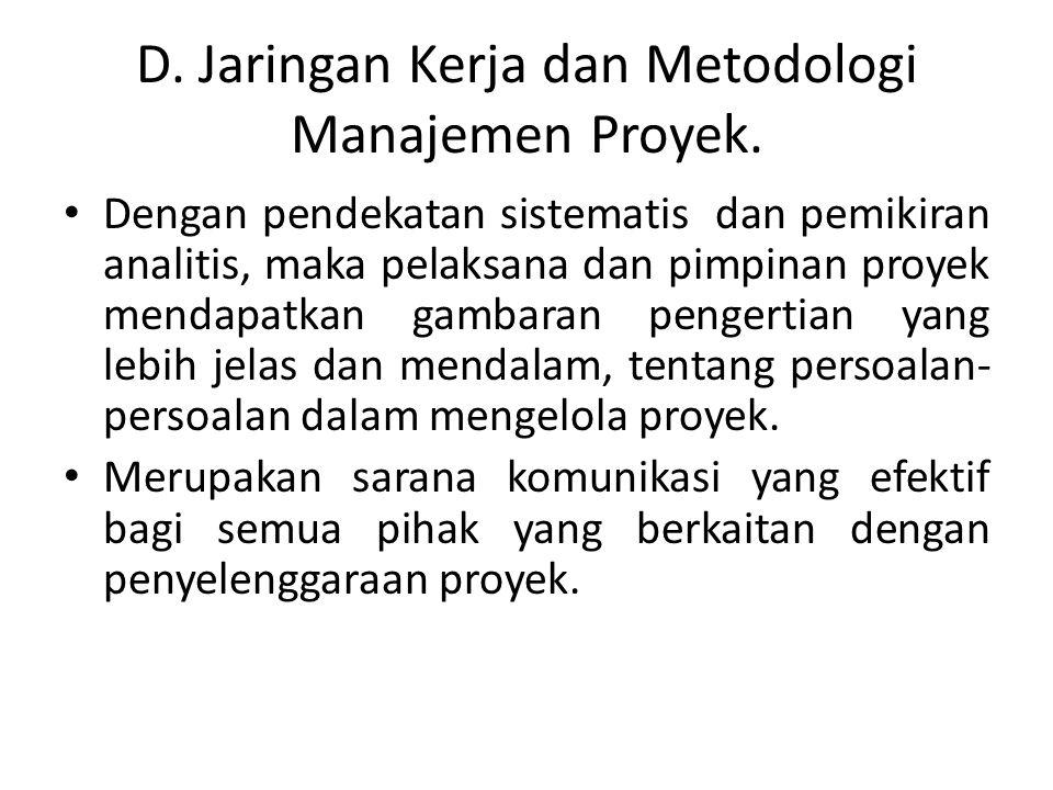 D.Jaringan Kerja dan Metodologi Manajemen Proyek.