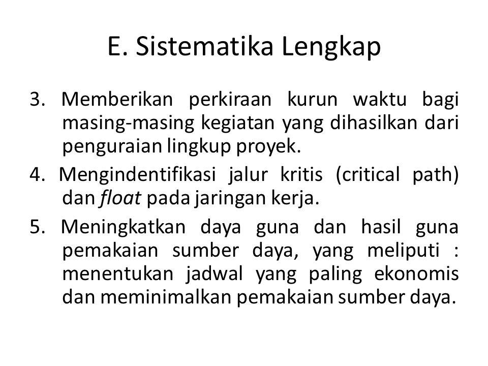 E.Sistematika Lengkap 3.