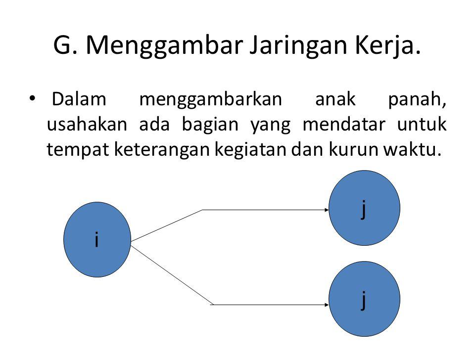 G.Menggambar Jaringan Kerja.