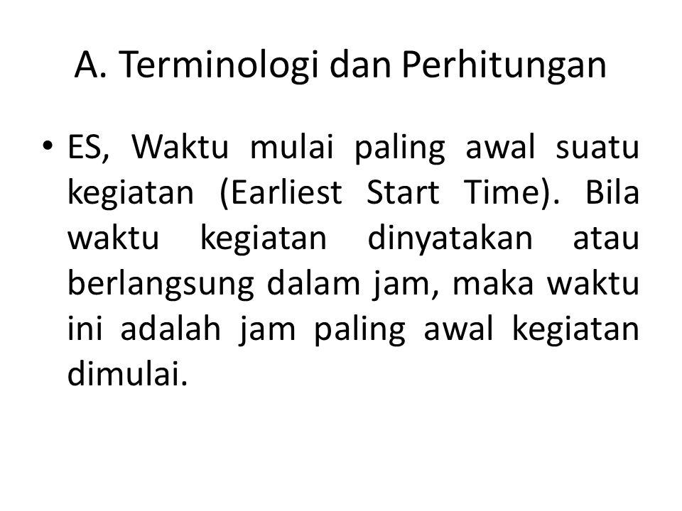 A.Terminologi dan Perhitungan ES, Waktu mulai paling awal suatu kegiatan (Earliest Start Time).