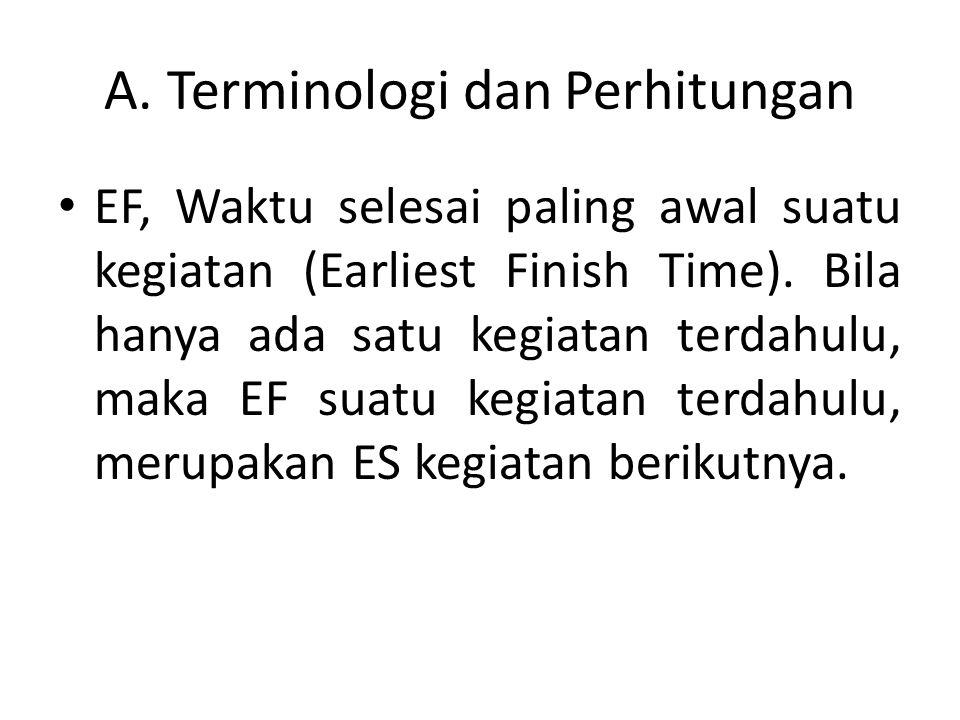 A.Terminologi dan Perhitungan EF, Waktu selesai paling awal suatu kegiatan (Earliest Finish Time).