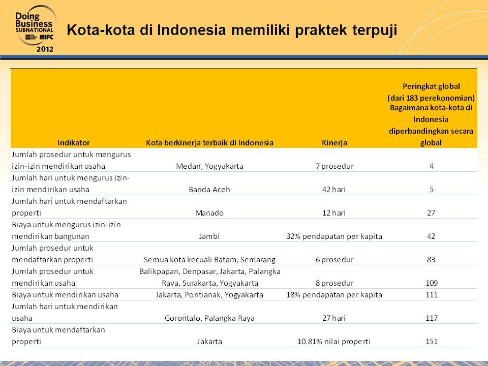 Kota-kota di Indonesia memiliki praktek terpuji