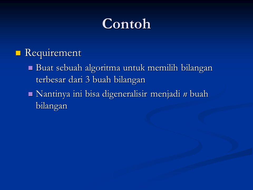 Contoh Requirement Requirement Buat sebuah algoritma untuk memilih bilangan terbesar dari 3 buah bilangan Buat sebuah algoritma untuk memilih bilangan