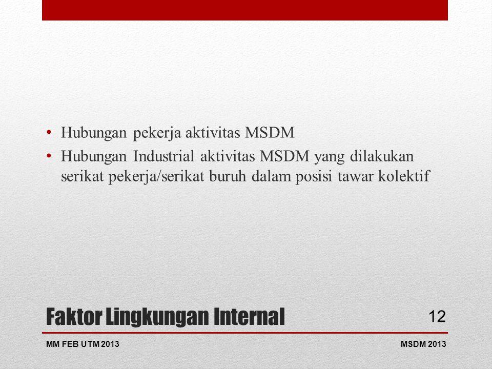 Faktor Lingkungan Internal Hubungan pekerja aktivitas MSDM Hubungan Industrial aktivitas MSDM yang dilakukan serikat pekerja/serikat buruh dalam posisi tawar kolektif MSDM 2013MM FEB UTM 2013 12