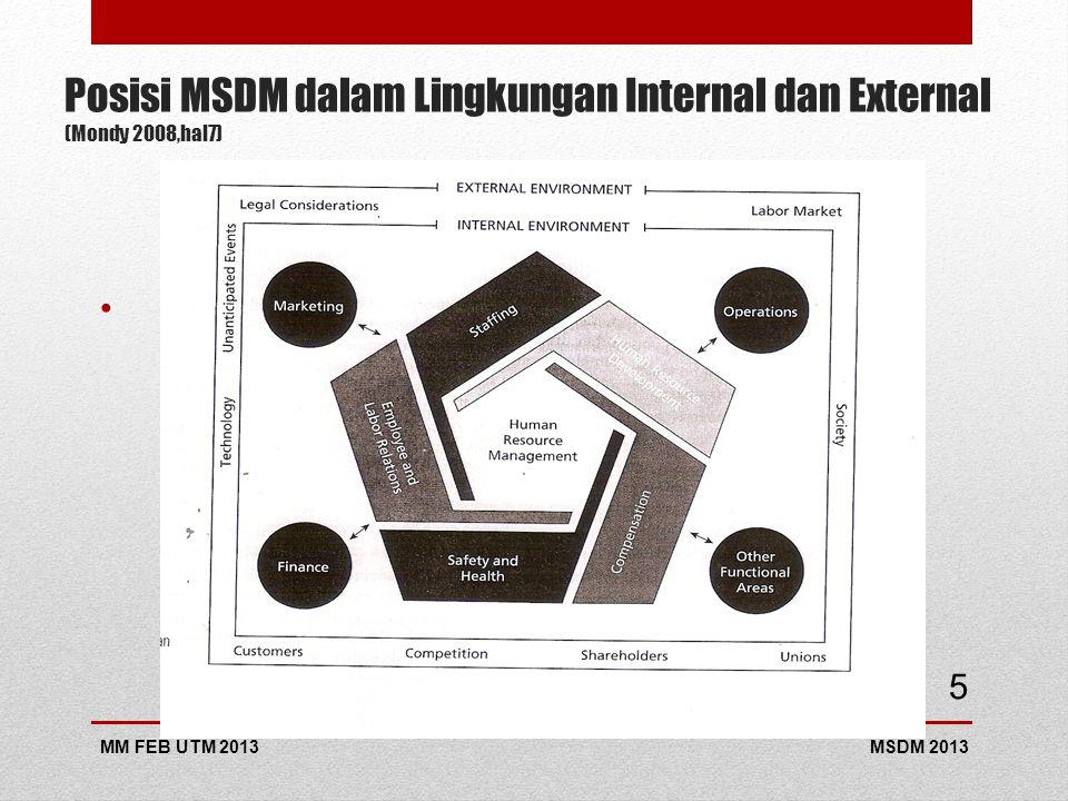 Posisi MSDM dalam Lingkungan Internal dan External (Mondy 2008,hal7) MSDM 2013MM FEB UTM 2013 5