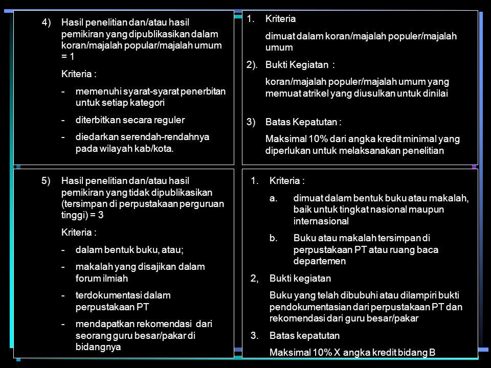 4)Hasil penelitian dan/atau hasil pemikiran yang dipublikasikan dalam koran/majalah popular/majalah umum = 1 Kriteria : -memenuhi syarat-syarat penerb