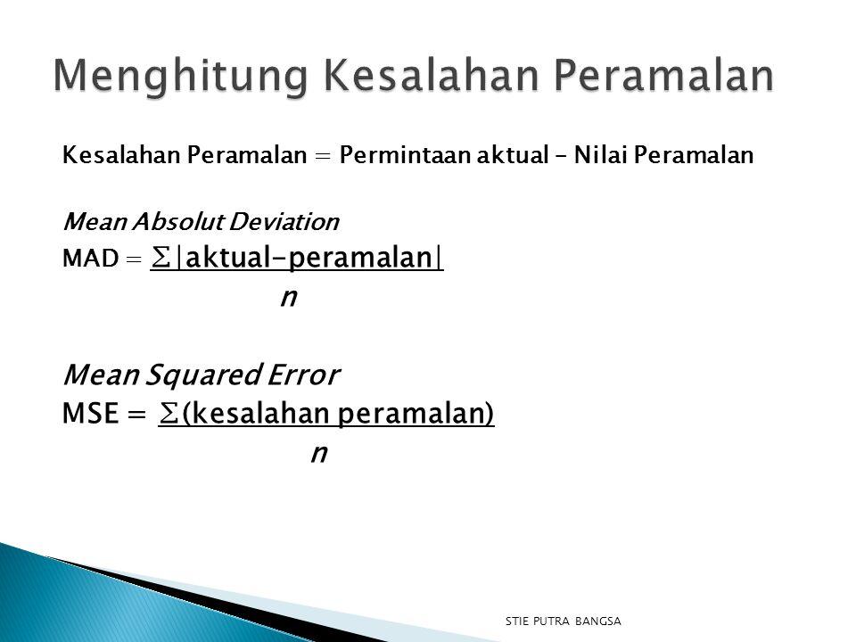 Kesalahan Peramalan = Permintaan aktual – Nilai Peramalan Mean Absolut Deviation MAD = ∑∣aktual-peramalan∣ n Mean Squared Error MSE = ∑(kesalahan pera