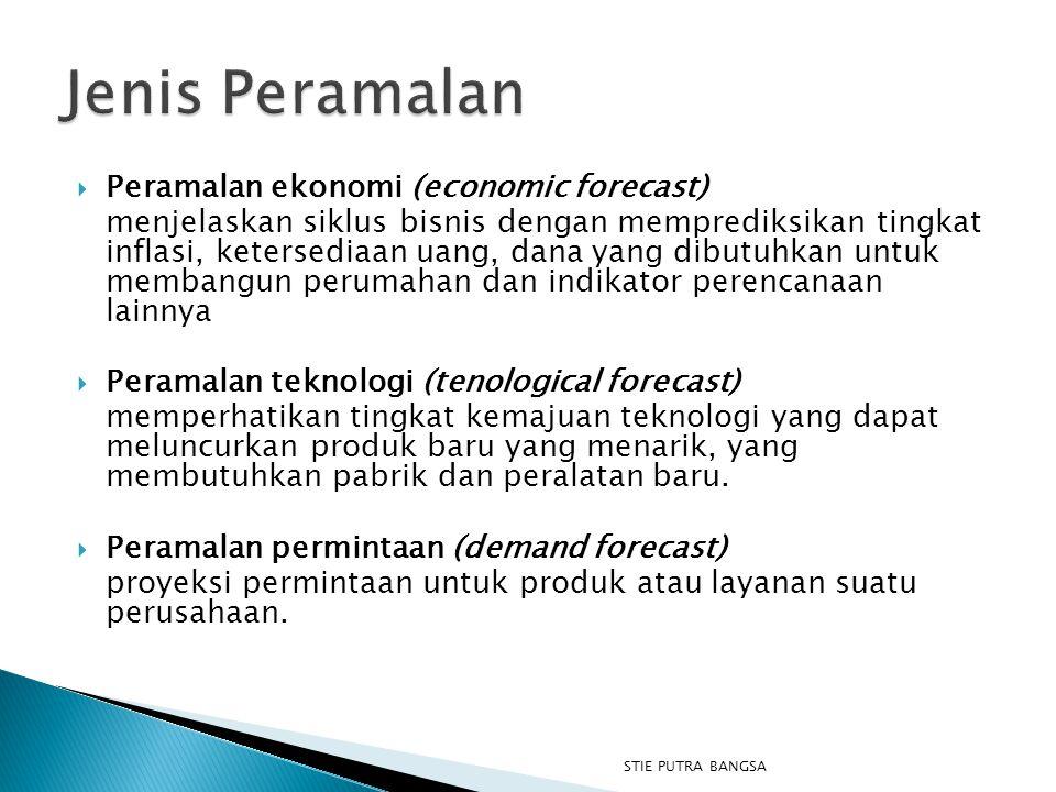  Peramalan ekonomi (economic forecast) menjelaskan siklus bisnis dengan memprediksikan tingkat inflasi, ketersediaan uang, dana yang dibutuhkan untuk