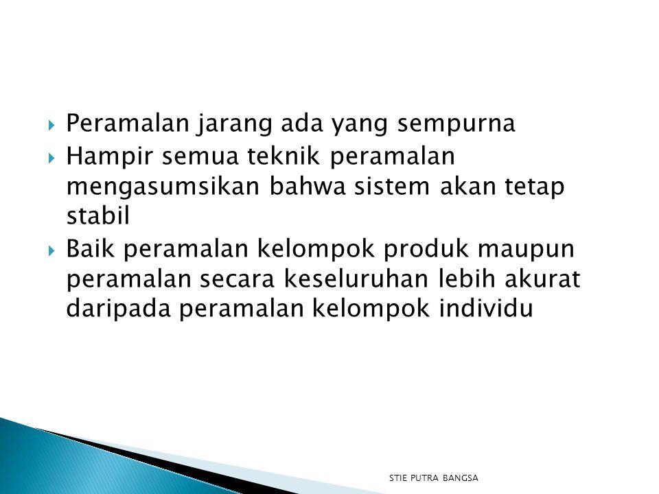 Tinjauan Metode Kualitatif 1.Keputusan dari pendapat juri eksekutif 2.