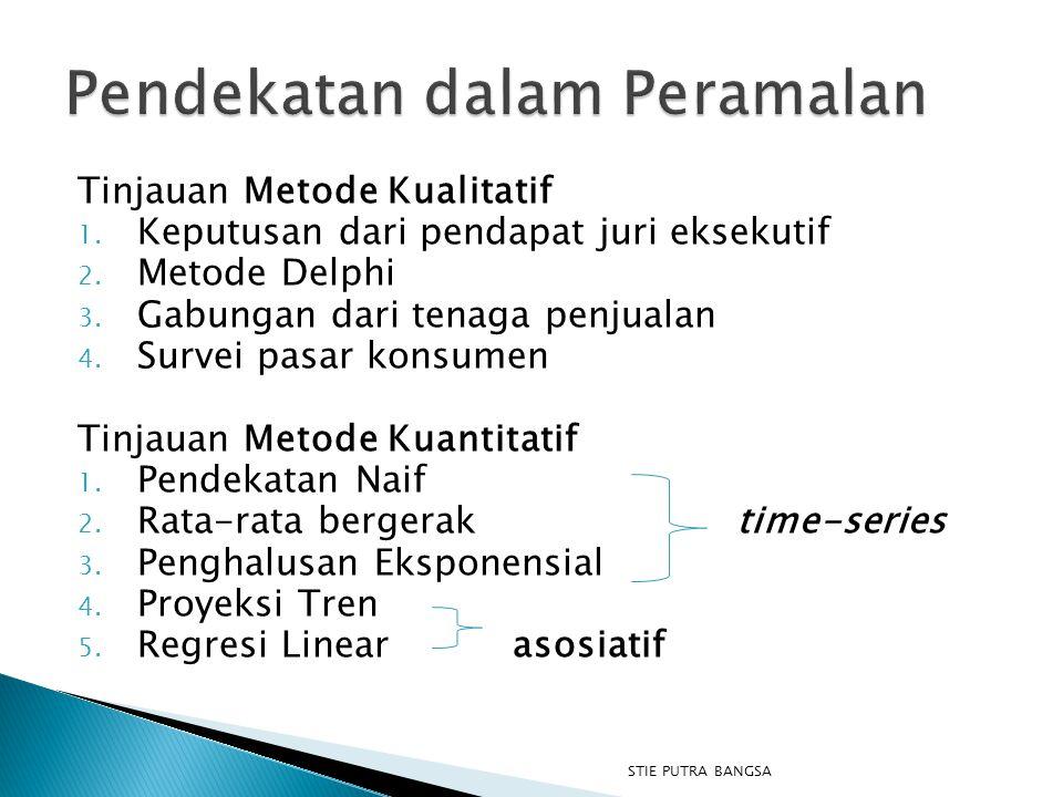 Tinjauan Metode Kualitatif 1. Keputusan dari pendapat juri eksekutif 2. Metode Delphi 3. Gabungan dari tenaga penjualan 4. Survei pasar konsumen Tinja