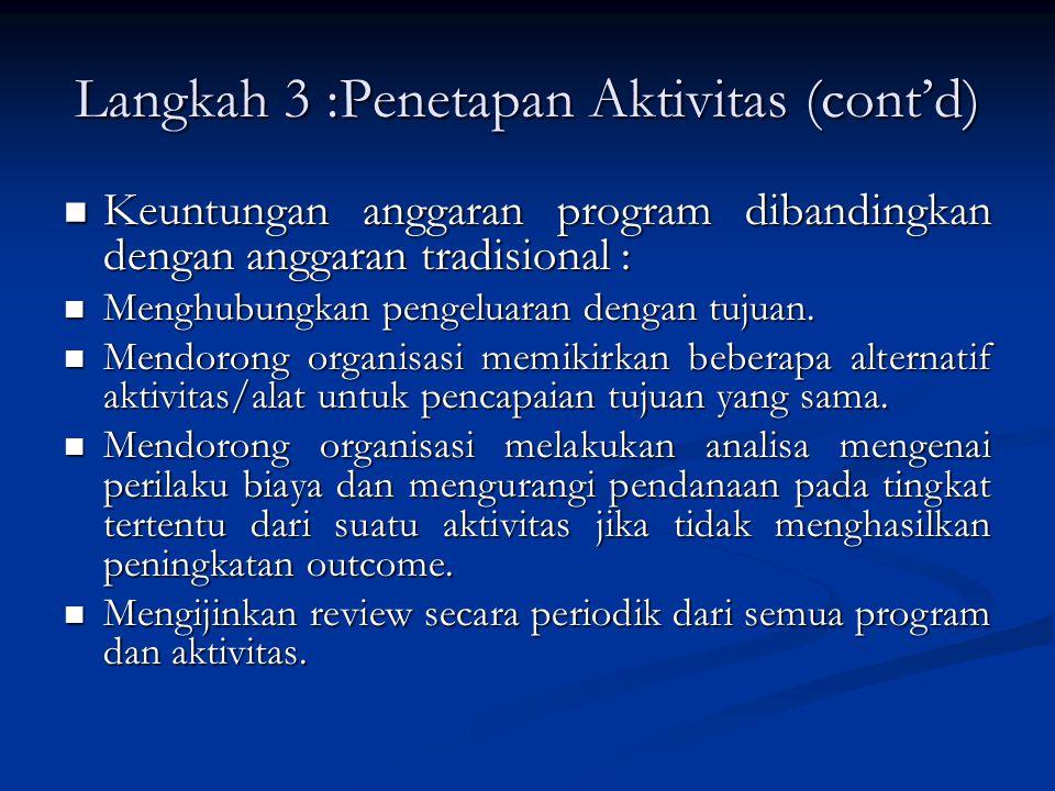 Langkah 3 :Penetapan Aktivitas (cont'd) Keuntungan anggaran program dibandingkan dengan anggaran tradisional : Keuntungan anggaran program dibandingka