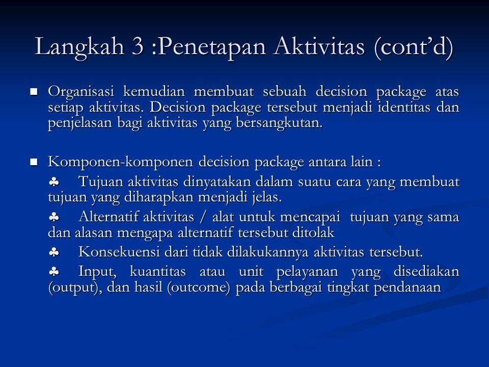 Langkah 3 :Penetapan Aktivitas (cont'd) Organisasi kemudian membuat sebuah decision package atas setiap aktivitas. Decision package tersebut menjadi i