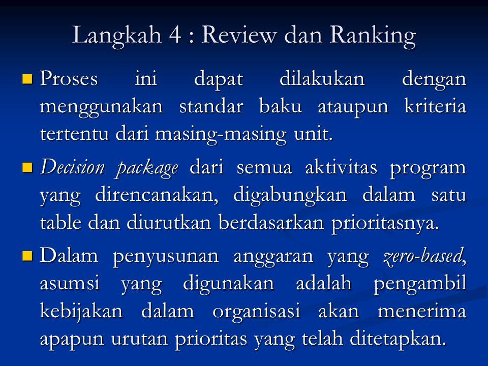 Langkah 4 : Review dan Ranking Proses ini dapat dilakukan dengan menggunakan standar baku ataupun kriteria tertentu dari masing-masing unit. Proses in