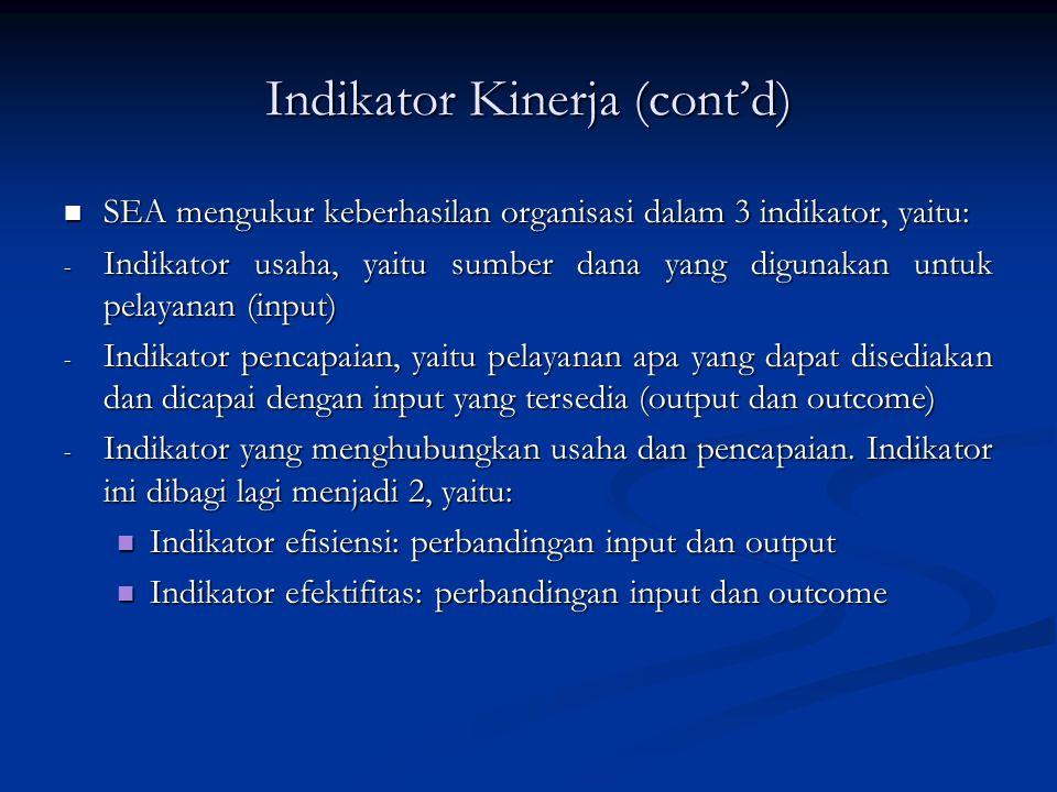 Indikator Kinerja (cont'd) SEA mengukur keberhasilan organisasi dalam 3 indikator, yaitu: SEA mengukur keberhasilan organisasi dalam 3 indikator, yait