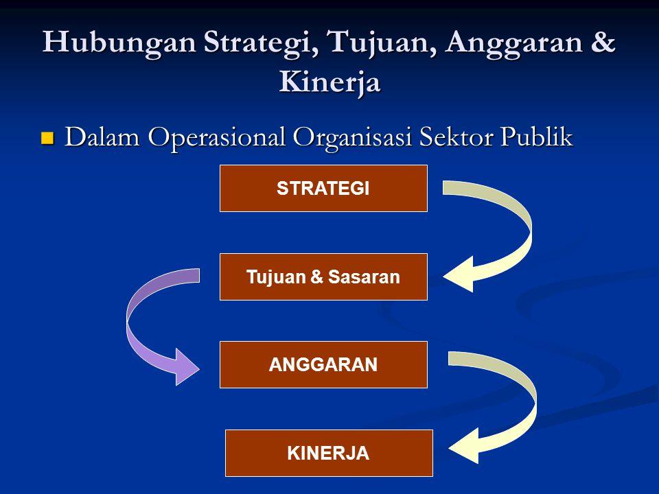 Hubungan Strategi, Tujuan, Anggaran & Kinerja Dalam Operasional Organisasi Sektor Publik Dalam Operasional Organisasi Sektor Publik STRATEGI KINERJA A