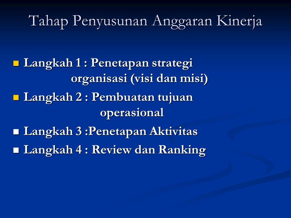 Tahap Penyusunan Anggaran Kinerja Langkah 1 : Penetapan strategi organisasi (visi dan misi) Langkah 1 : Penetapan strategi organisasi (visi dan misi)