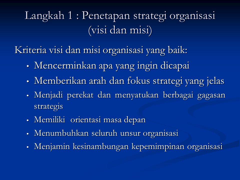Langkah 1 : Penetapan strategi organisasi (visi dan misi) Kriteria visi dan misi organisasi yang baik: Mencerminkan apa yang ingin dicapai Mencerminka