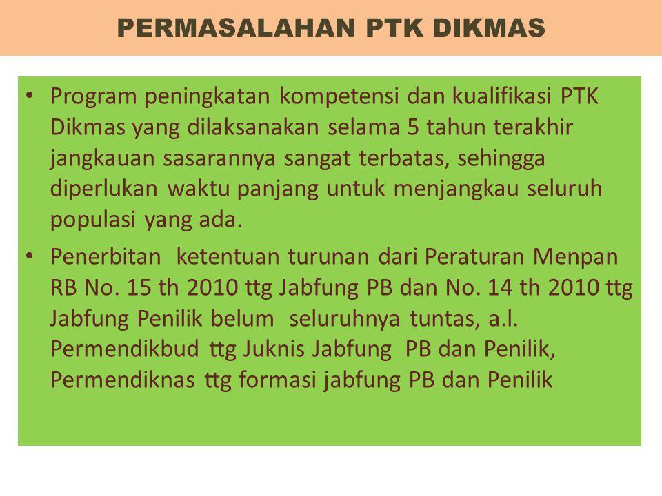 PERMASALAHAN PTK DIKMAS Program peningkatan kompetensi dan kualifikasi PTK Dikmas yang dilaksanakan selama 5 tahun terakhir jangkauan sasarannya sangat terbatas, sehingga diperlukan waktu panjang untuk menjangkau seluruh populasi yang ada.