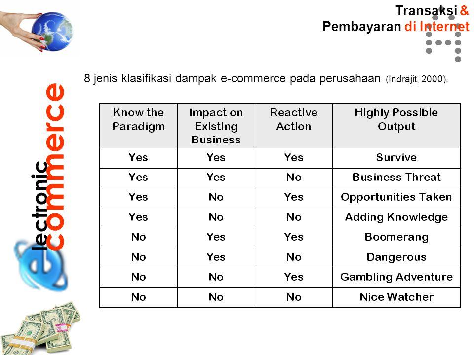 Transaksi & Pembayaran di Internet lectronic commerce 8 jenis klasifikasi dampak e-commerce pada perusahaan (Indrajit, 2000).