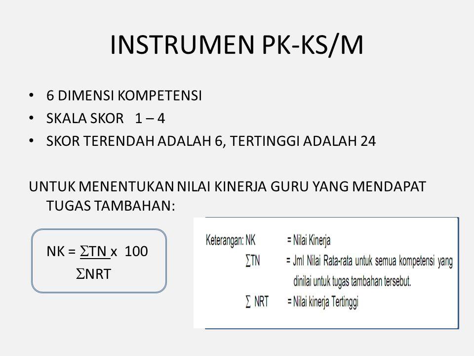 INSTRUMEN PK-KS/M 6 DIMENSI KOMPETENSI SKALA SKOR 1 – 4 SKOR TERENDAH ADALAH 6, TERTINGGI ADALAH 24 UNTUK MENENTUKAN NILAI KINERJA GURU YANG MENDAPAT