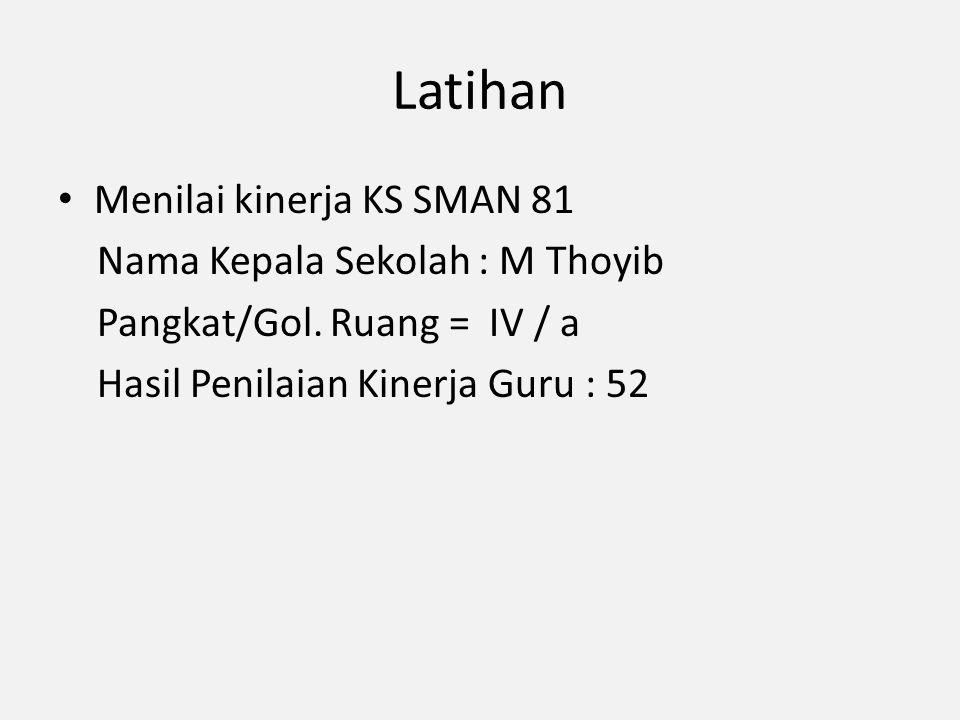 Latihan Menilai kinerja KS SMAN 81 Nama Kepala Sekolah : M Thoyib Pangkat/Gol. Ruang = IV / a Hasil Penilaian Kinerja Guru : 52