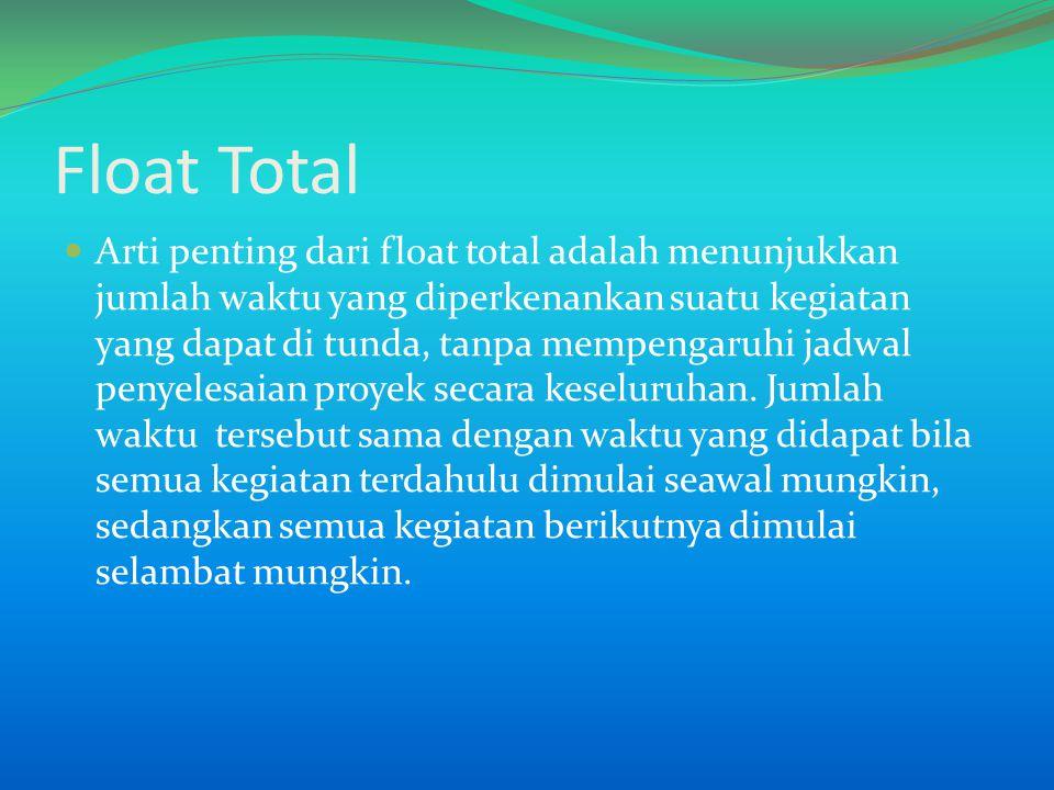 Float Total Arti penting dari float total adalah menunjukkan jumlah waktu yang diperkenankan suatu kegiatan yang dapat di tunda, tanpa mempengaruhi jadwal penyelesaian proyek secara keseluruhan.