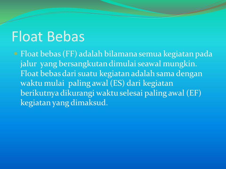 Float Bebas Float bebas (FF) adalah bilamana semua kegiatan pada jalur yang bersangkutan dimulai seawal mungkin.