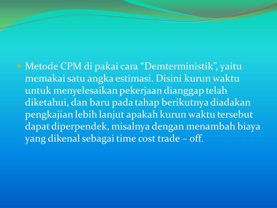 Metode CPM di pakai cara Demterministik , yaitu memakai satu angka estimasi.