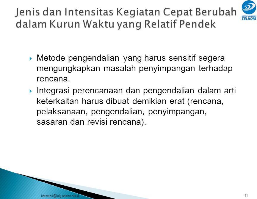 bramand@bdg.centrin.net.id10  Jenis dan intensitas kegiatan cepat berubah dalam kurun waktu yang relatif pendek.