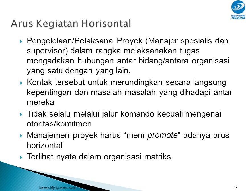 bramand@bdg.centrin.net.id15  Manajemen Proyek adalah merencanakan (planning), mengorganisasikan (organizing), memimpin (leading), dan mengendalikan (controlling) sumber daya perusahaan untuk melaksanakan suatu kegiatan jangka pendek dengan sasaran yang telah ditentukan secara spesifik.