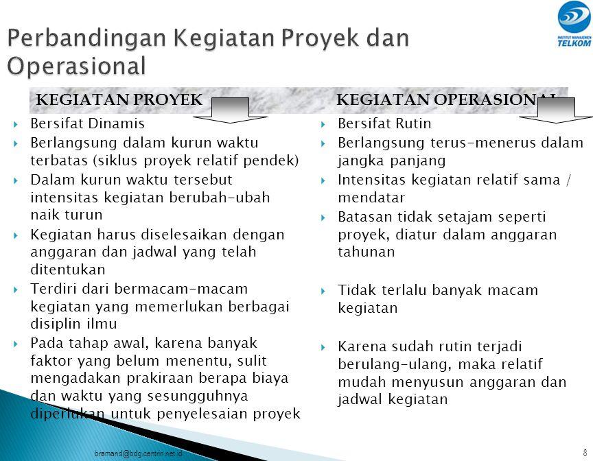 7  Makin banyak dan besarnya proyek-proyek baik dalam lingkup maupun jenis kegiatan.