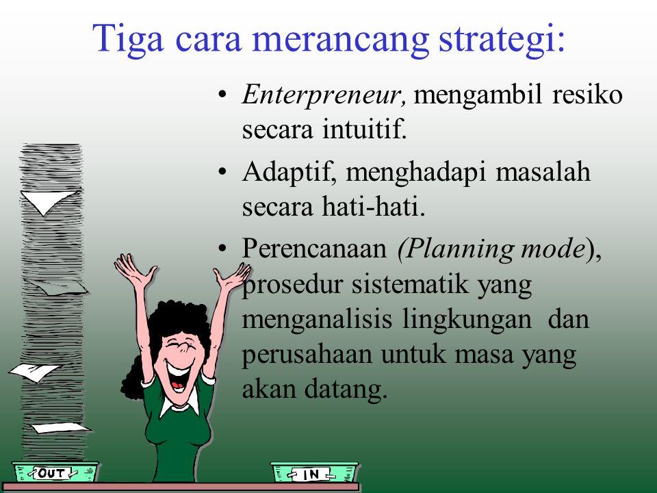 Tiga cara merancang strategi: Enterpreneur, mengambil resiko secara intuitif. Adaptif, menghadapi masalah secara hati-hati. Perencanaan (Planning mode