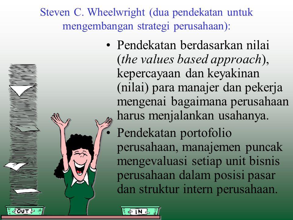 Steven C. Wheelwright (dua pendekatan untuk mengembangan strategi perusahaan): Pendekatan berdasarkan nilai (the values based approach), kepercayaan d
