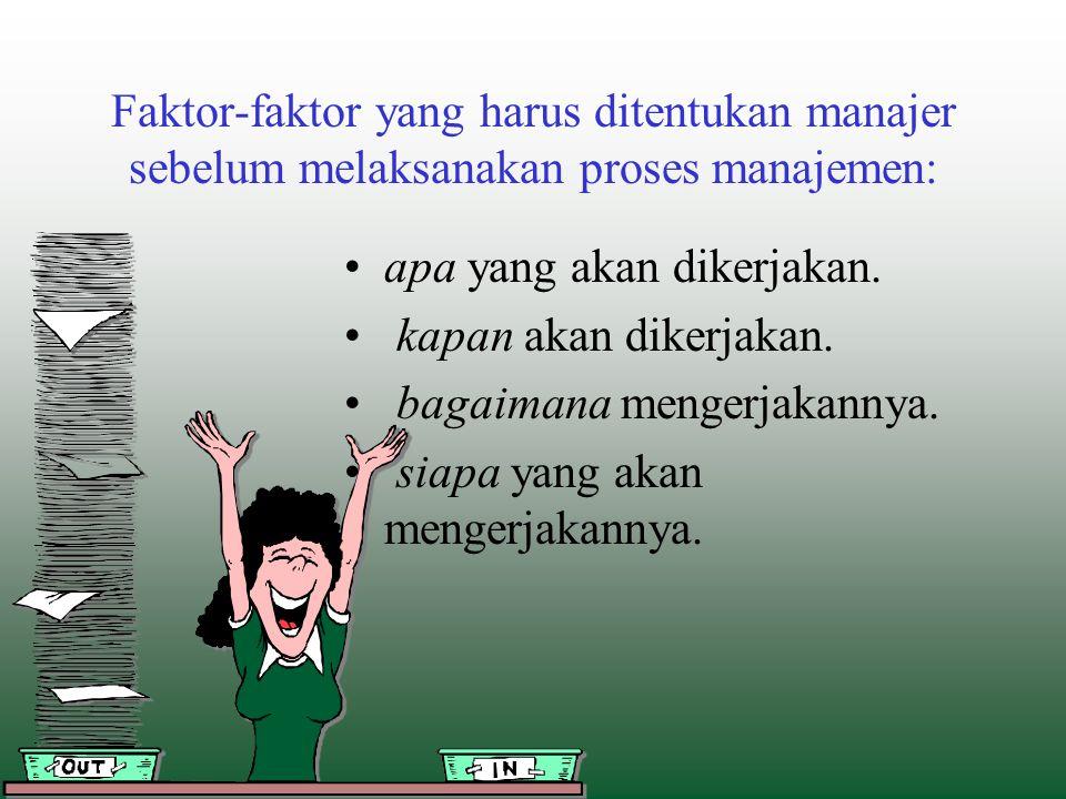 Faktor-faktor yang harus ditentukan manajer sebelum melaksanakan proses manajemen: apa yang akan dikerjakan. kapan akan dikerjakan. bagaimana mengerja