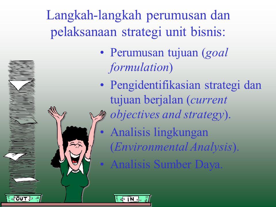 Langkah-langkah perumusan dan pelaksanaan strategi unit bisnis: Perumusan tujuan (goal formulation) Pengidentifikasian strategi dan tujuan berjalan (c