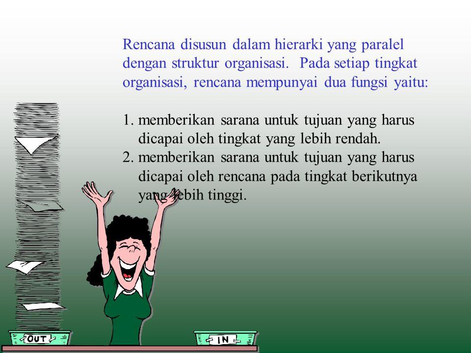 Rencana disusun dalam hierarki yang paralel dengan struktur organisasi. Pada setiap tingkat organisasi, rencana mempunyai dua fungsi yaitu: 1. memberi