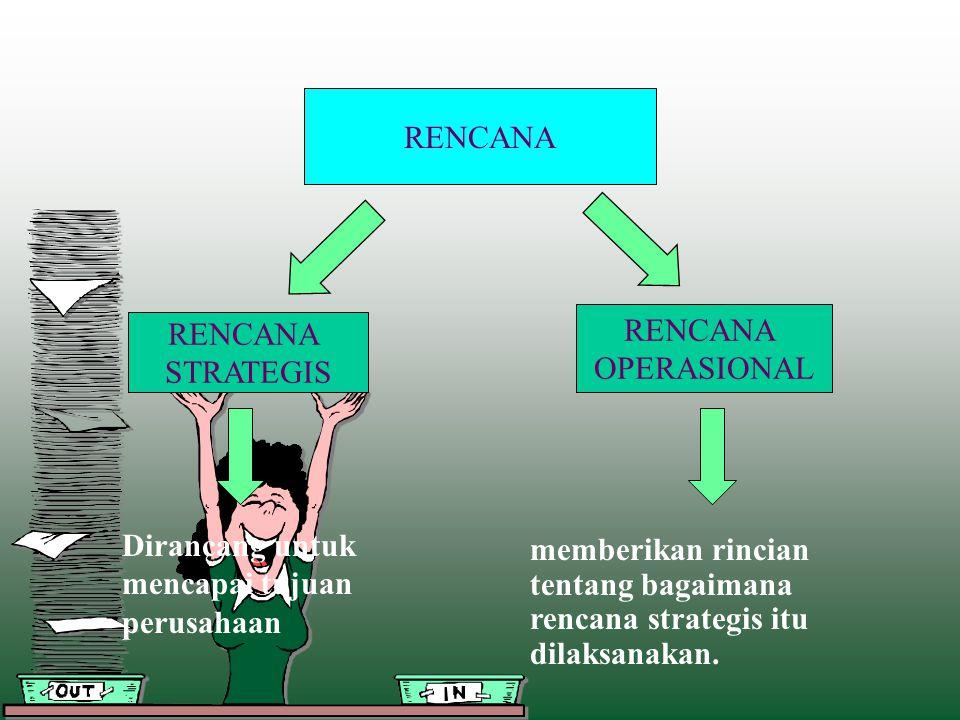 RENCANA OPERASIONAL RENCANA STRATEGIS Dirancang untuk mencapai tujuan perusahaan memberikan rincian tentang bagaimana rencana strategis itu dilaksanak
