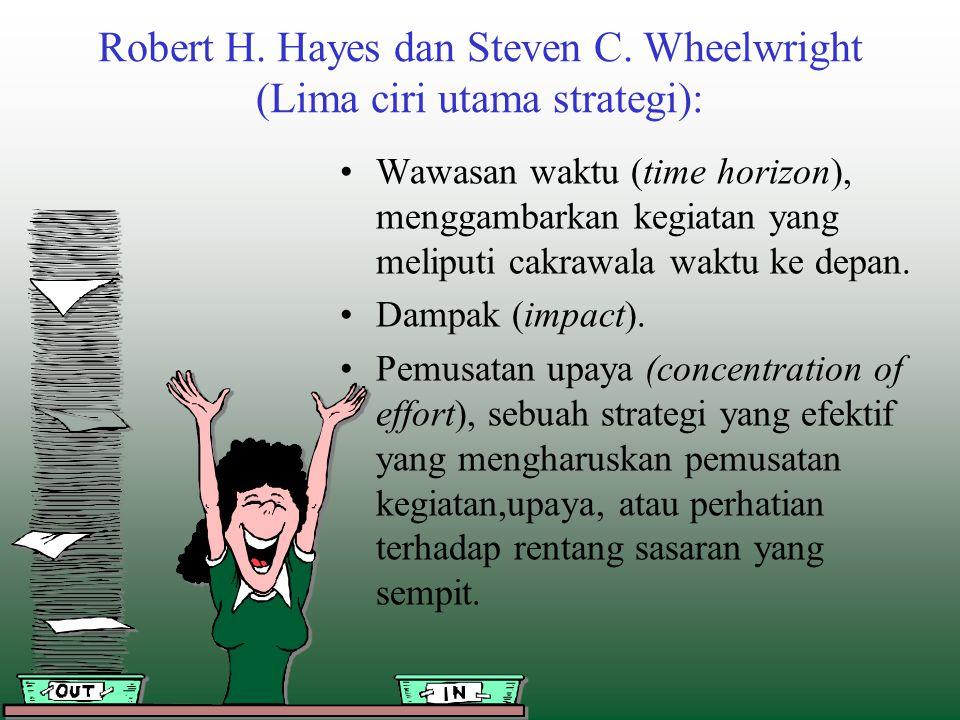 Robert H. Hayes dan Steven C. Wheelwright (Lima ciri utama strategi): Wawasan waktu (time horizon), menggambarkan kegiatan yang meliputi cakrawala wak