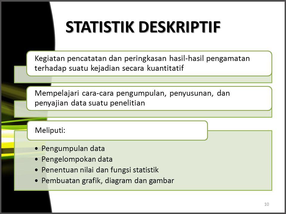 STATISTIK DESKRIPTIF Kegiatan pencatatan dan peringkasan hasil-hasil pengamatan terhadap suatu kejadian secara kuantitatif Mempelajari cara-cara pengu