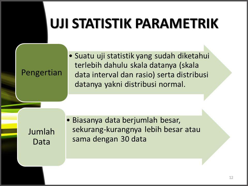 UJI STATISTIK PARAMETRIK Suatu uji statistik yang sudah diketahui terlebih dahulu skala datanya (skala data interval dan rasio) serta distribusi datan