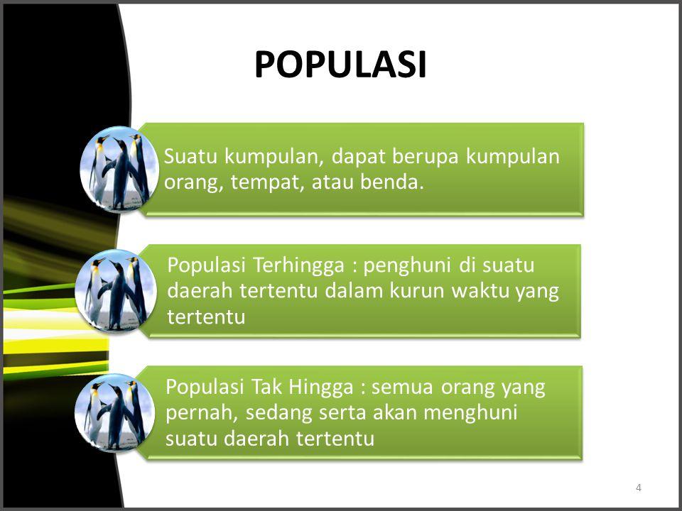 POPULASI Suatu kumpulan, dapat berupa kumpulan orang, tempat, atau benda. Populasi Terhingga : penghuni di suatu daerah tertentu dalam kurun waktu yan