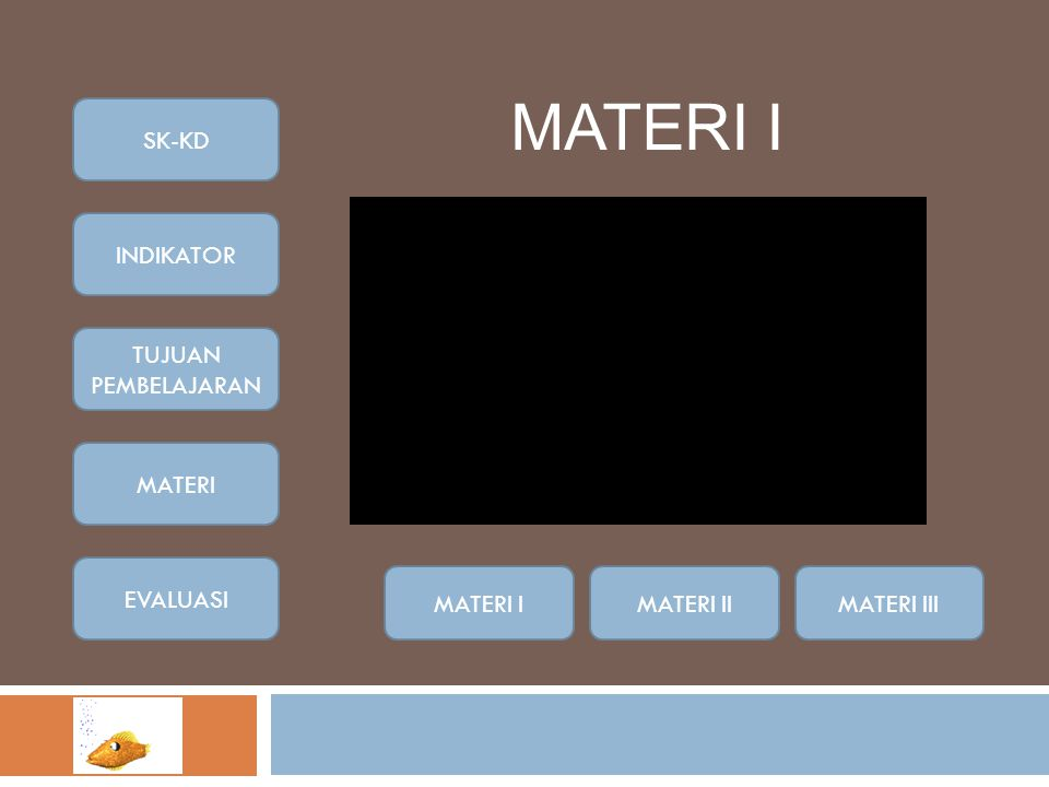 MATERI I SK-KD INDIKATOR TUJUAN PEMBELAJARAN MATERI EVALUASI MATERI IMATERI IIMATERI III