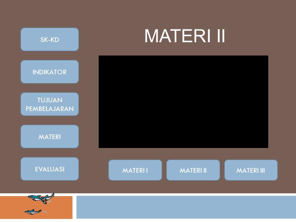 MATERI II MATERI IMATERI IIMATERI III SK-KD INDIKATOR TUJUAN PEMBELAJARAN MATERI EVALUASI