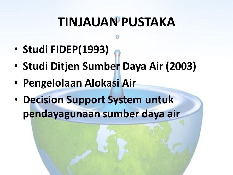 TINJAUAN PUSTAKA Studi FIDEP(1993) Studi Ditjen Sumber Daya Air (2003) Pengelolaan Alokasi Air Decision Support System untuk pendayagunaan sumber daya