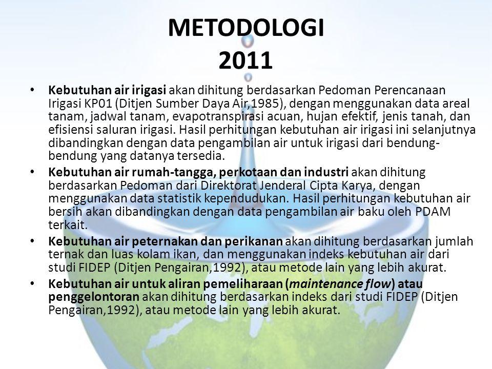 METODOLOGI 2011 Kebutuhan air irigasi akan dihitung berdasarkan Pedoman Perencanaan Irigasi KP01 (Ditjen Sumber Daya Air,1985), dengan menggunakan dat