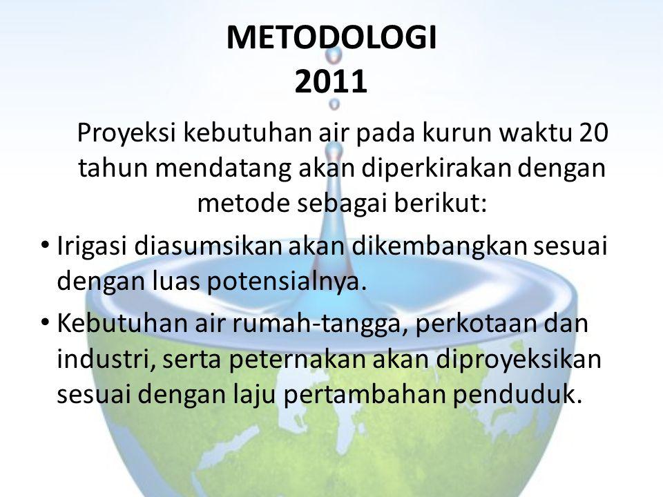 METODOLOGI 2011 Proyeksi kebutuhan air pada kurun waktu 20 tahun mendatang akan diperkirakan dengan metode sebagai berikut: Irigasi diasumsikan akan d